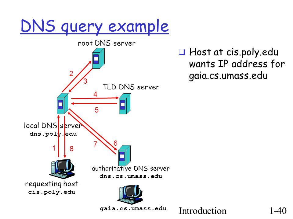 Introduction1-40 requesting host cis.poly.edu gaia.cs.umass.edu root DNS server local DNS server dns.poly.edu 1 2 3 4 5 authoritative DNS server dns.cs.umass.edu 8 6 7 TLD DNS server DNS query example  Host at cis.poly.edu wants IP address for gaia.cs.umass.edu
