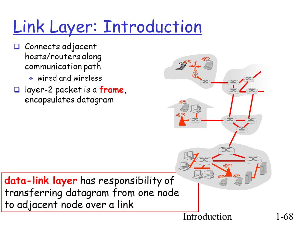 Introduction1-68 Link Layer: Introduction  Connects adjacent hosts/routers along communication path  wired and wireless  layer-2 packet is a frame, encapsulates datagram data-link layer has responsibility of transferring datagram from one node to adjacent node over a link