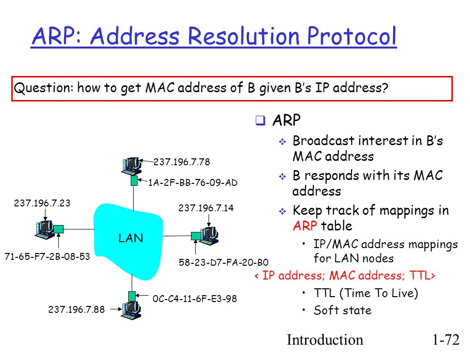 Introduction1-72 ARP: Address Resolution Protocol  ARP  Broadcast interest in B's MAC address  B responds with its MAC address  Keep track of mappings in ARP table IP/MAC address mappings for LAN nodes TTL (Time To Live) ‏ Soft state Question: how to get MAC address of B given B's IP address.