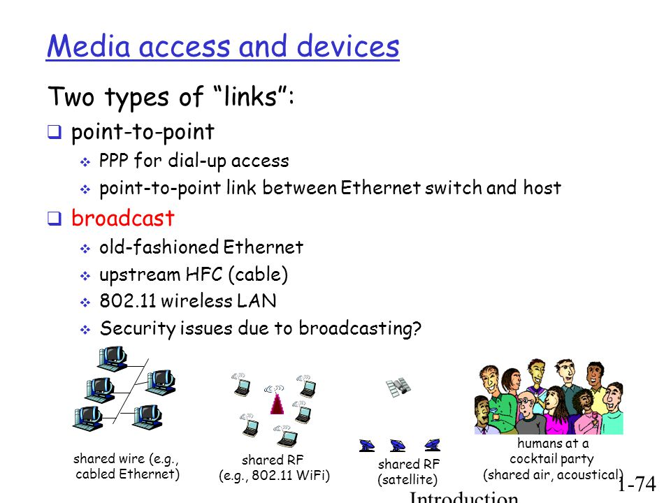 Introduction 1-74 Media access and devices Two types of links :  point-to-point  PPP for dial-up access  point-to-point link between Ethernet switch and host  broadcast  old-fashioned Ethernet  upstream HFC (cable) ‏  802.11 wireless LAN  Security issues due to broadcasting.