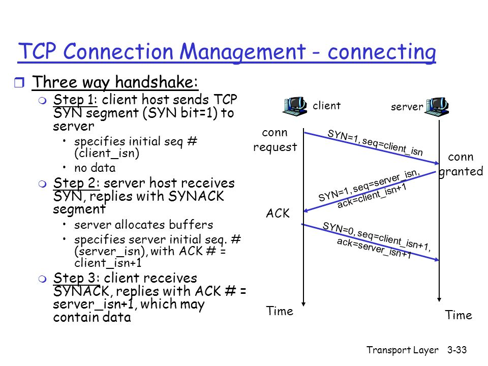 Transport Layer3-33 TCP Connection Management - connecting client SYN=1, seq=client_isn server SYN=1, seq=server_isn, ack=client_isn+1 SYN=0, seq=client_isn+1, ack=server_isn+1 conn request Time conn granted ACK Time r Three way handshake: m Step 1: client host sends TCP SYN segment (SYN bit=1) to server specifies initial seq # (client_isn) no data m Step 2: server host receives SYN, replies with SYNACK segment server allocates buffers specifies server initial seq.