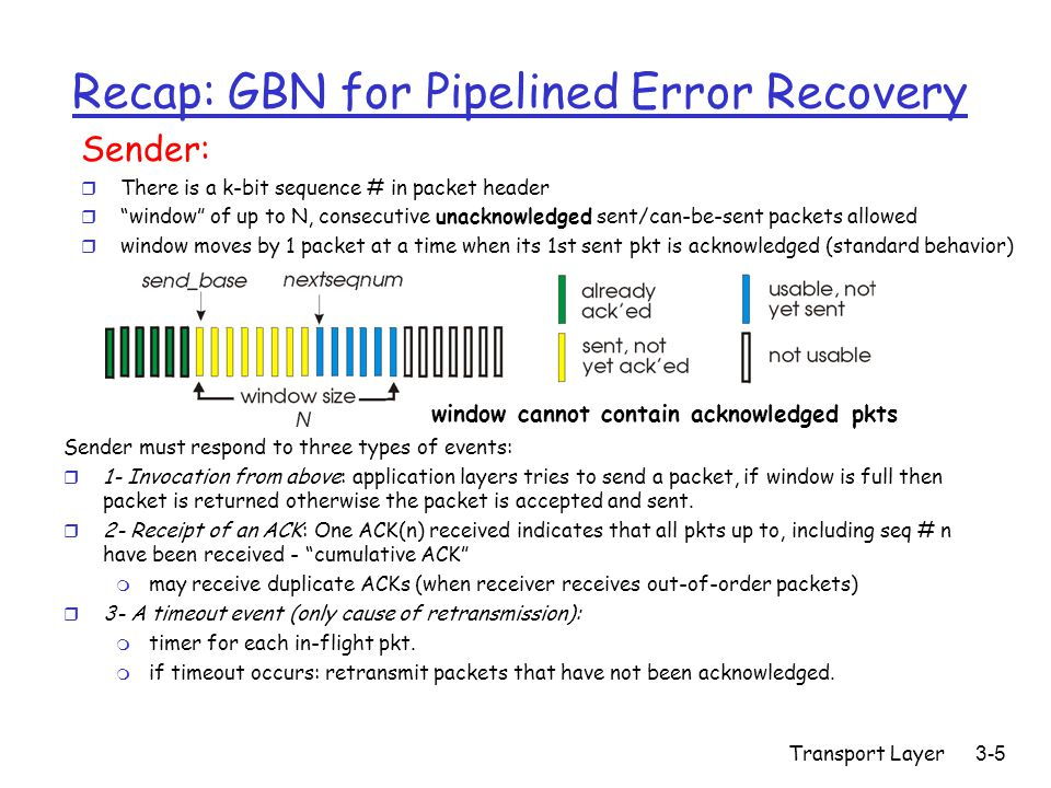 Transport Layer3-5 Recap: GBN for Pipelined Error Recovery Sender: r There is a k-bit sequence # in packet header r window of up to N, consecutive unacknowledged sent/can-be-sent packets allowed r window moves by 1 packet at a time when its 1st sent pkt is acknowledged (standard behavior) Sender must respond to three types of events: r 1- Invocation from above: application layers tries to send a packet, if window is full then packet is returned otherwise the packet is accepted and sent.