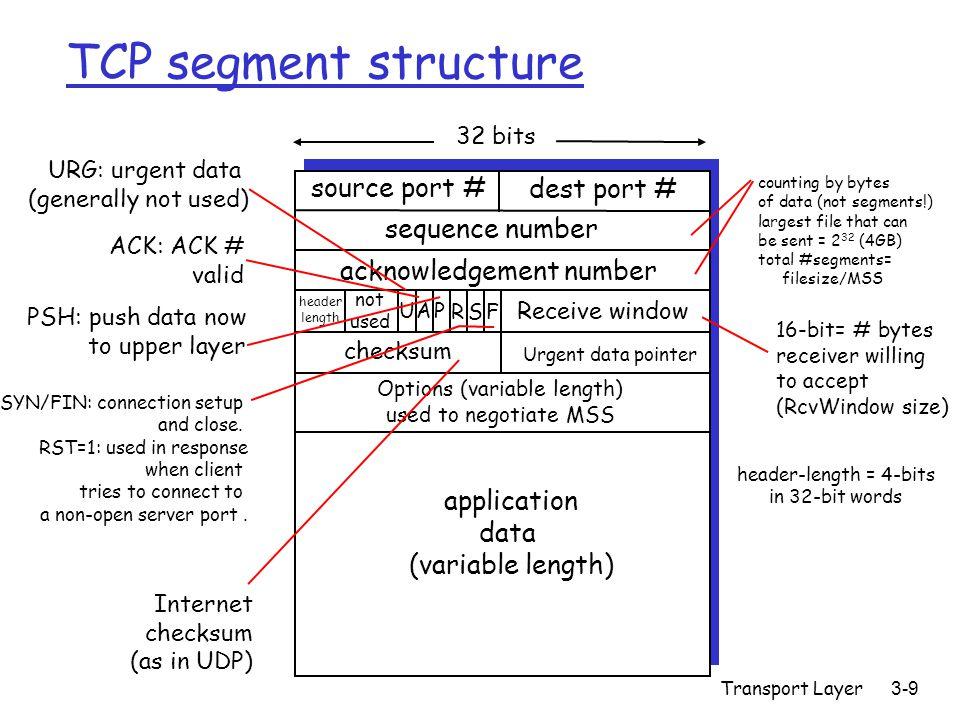 Transport Layer3-40 Concurrent Server (1) pid_t pid; (2) int listenfd, connfd; (3) listenfd = Socket(...