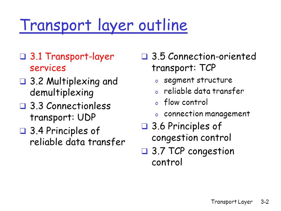 Transport Layer3-53 TCP segment structure source port # dest port # 32 bits application data (variable length) sequence number acknowledgement number Receive window Urg data pnter checksum F SR PAU head len not used Options (variable length) URG: urgent data (generally not used) ACK: ACK # valid PSH: push data now (generally not used) RST, SYN, FIN: connection estab (setup, teardown commands) # bytes rcvr willing to accept counting by bytes of data (not segments!) Internet checksum (as in UDP)