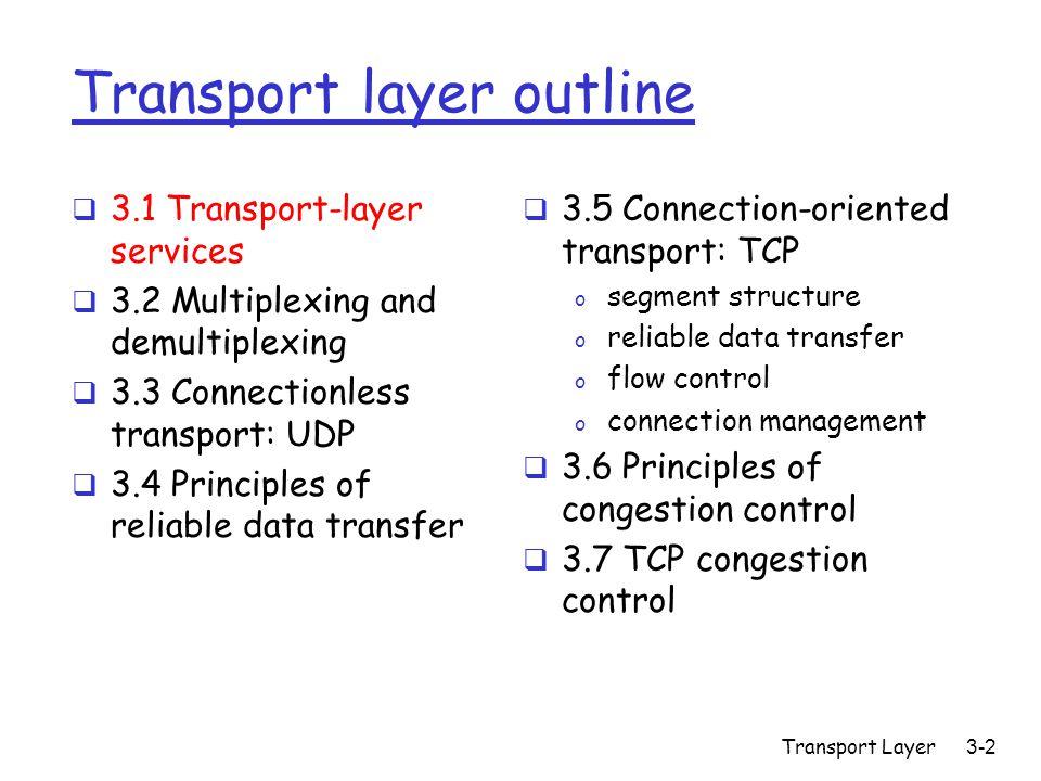 Transport Layer3-33 rdt2.2: sender, receiver fragments Wait for call 0 from above sndpkt = make_pkt(0, data, checksum) udt_send(sndpkt) rdt_send(data) udt_send(sndpkt) rdt_rcv(rcvpkt) && ( corrupt(rcvpkt) || isACK(rcvpkt,1) ) rdt_rcv(rcvpkt) && notcorrupt(rcvpkt) && isACK(rcvpkt,0) Wait for ACK 0 sender FSM fragment Wait for 0 from below rdt_rcv(rcvpkt) && notcorrupt(rcvpkt) && has_seq1(rcvpkt) extract(rcvpkt,data) deliver_data(data) sndpkt = make_pkt(ACK1, chksum) udt_send(sndpkt) rdt_rcv(rcvpkt) && (corrupt(rcvpkt) || has_seq1(rcvpkt)) udt_send(sndpkt) receiver FSM fragment 