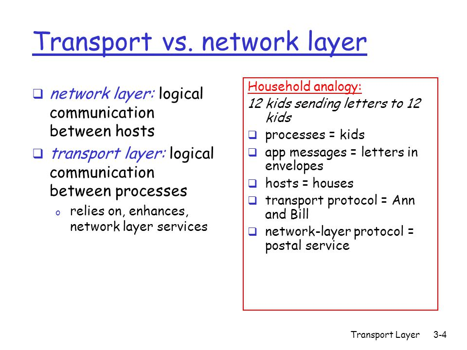 Transport Layer3-55 Transport layer outline  3.1 Transport-layer services  3.2 Multiplexing and demultiplexing  3.3 Connectionless transport: UDP  3.4 Principles of reliable data transfer  3.5 Connection-oriented transport: TCP o segment structure o connection management o reliable data transfer o flow control  3.6 Principles of congestion control  3.7 TCP congestion control