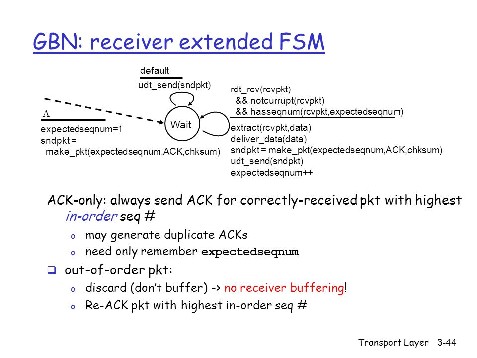 Transport Layer3-44 GBN: receiver extended FSM ACK-only: always send ACK for correctly-received pkt with highest in-order seq # o may generate duplicate ACKs o need only remember expectedseqnum  out-of-order pkt: o discard (don't buffer) -> no receiver buffering.