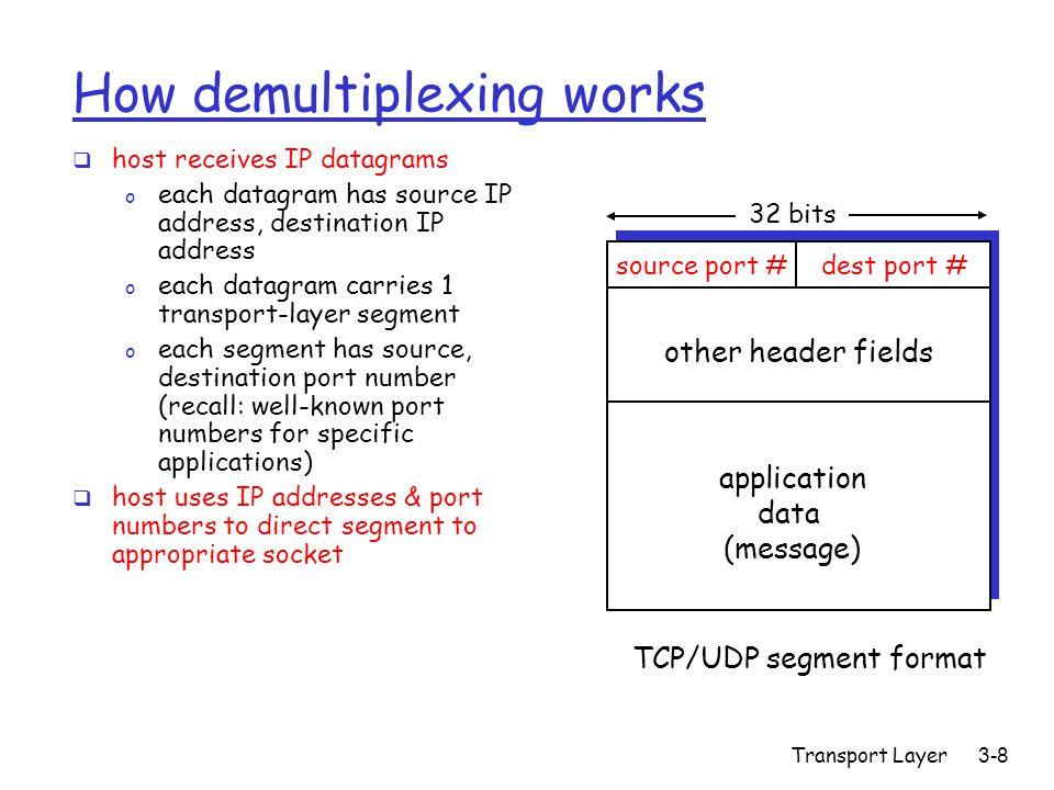 Transport Layer3-9 Connectionless demultiplexing  Create sockets with port numbers: DatagramSocket mySocket1 = new DatagramSocket(99111); DatagramSocket mySocket2 = new DatagramSocket(99222);  UDP socket identified by two-tuple: ( dest IP address, dest port number)  When host receives UDP segment: o checks destination port number in segment o directs UDP segment to socket with that port number  IP datagrams with different source IP addresses and/or source port numbers directed to same socket