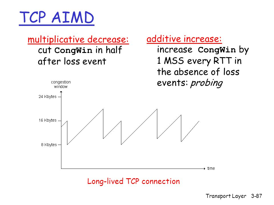 Transport Layer3-87 TCP AIMD multiplicative decrease: cut CongWin in half after loss event additive increase: increase CongWin by 1 MSS every RTT in the absence of loss events: probing Long-lived TCP connection