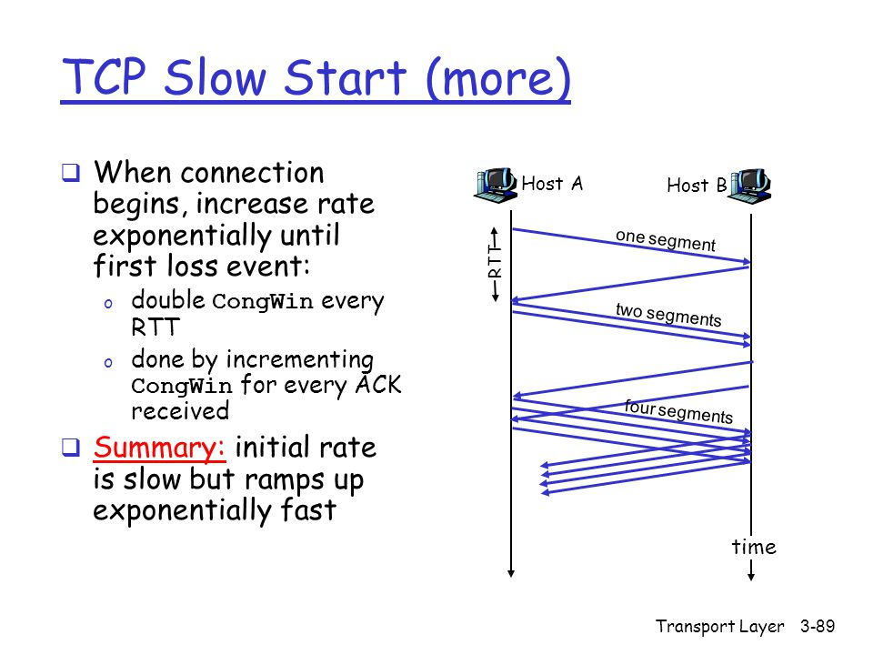 Transport Layer3-89 TCP Slow Start (more)  When connection begins, increase rate exponentially until first loss event: o double CongWin every RTT o done by incrementing CongWin for every ACK received  Summary: initial rate is slow but ramps up exponentially fast Host A one segment RTT Host B time two segments four segments
