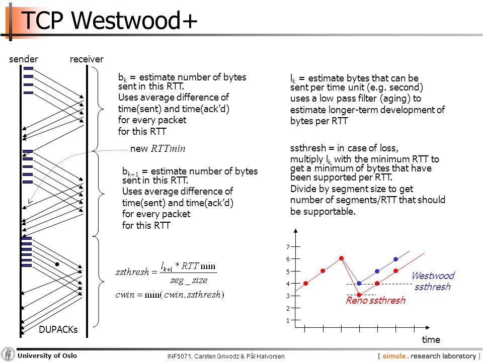 INF5071, Carsten Griwodz & Pål Halvorsen University of Oslo TCP Westwood+ senderreceiver DUPACKs new RTTmin Reno ssthresh time 4 2 1 3 6 5 7 Westwood ssthresh b k = estimate number of bytes sent in this RTT.