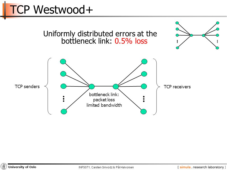 INF5071, Carsten Griwodz & Pål Halvorsen University of Oslo TCP Westwood+ TCP senders TCP receivers bottleneck link: packet loss limited bandwidth Uniformly distributed errors at the bottleneck link: 0.5% loss