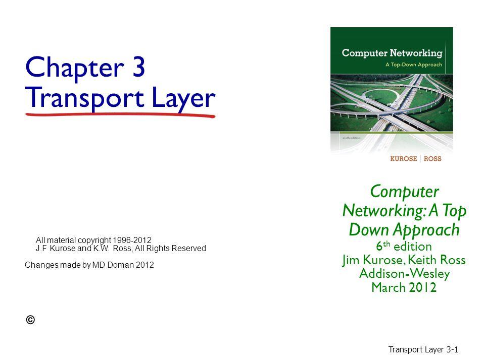 Transport Layer 3-92 in : original data out in : original data, plus retransmitted data free buffer space.