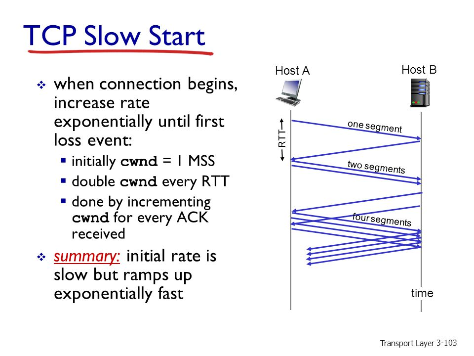 Transport Layer 3-103 TCP Slow Start  when connection begins, increase rate exponentially until first loss event:  initially cwnd = 1 MSS  double cwnd every RTT  done by incrementing cwnd for every ACK received  summary: initial rate is slow but ramps up exponentially fast Host A one segment RTT Host B time two segments four segments
