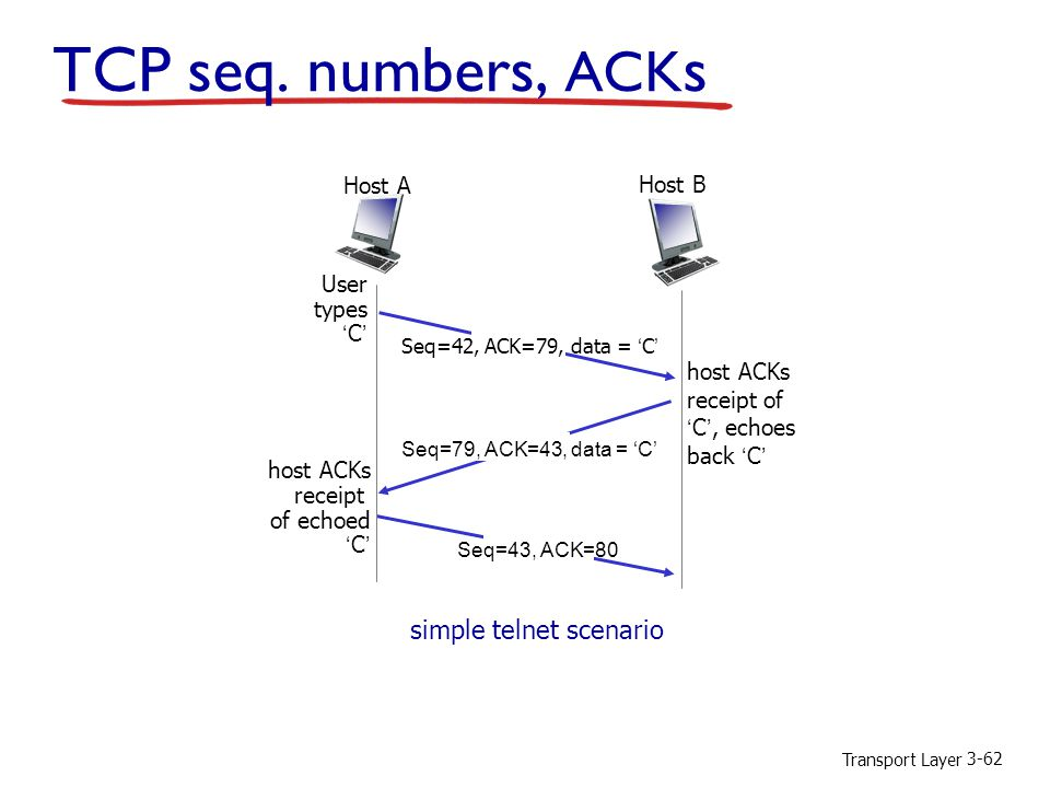 Transport Layer 3-62 TCP seq. numbers, ACK s User types 'C' host ACKs receipt of echoed 'C' host ACKs receipt of 'C', echoes back 'C' simple telnet sc