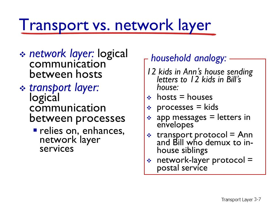 Transport Layer 3-8 Internet transport-layer protocols  reliable, in-order delivery (TCP)  congestion control  flow control  connection setup  unreliable, unordered delivery: UDP  no-frills extension of best-effort IP  services not available:  delay guarantees  bandwidth guarantees application transport network data link physical application transport network data link physical network data link physical network data link physical network data link physical network data link physical network data link physical network data link physical network data link physical logical end-end transport