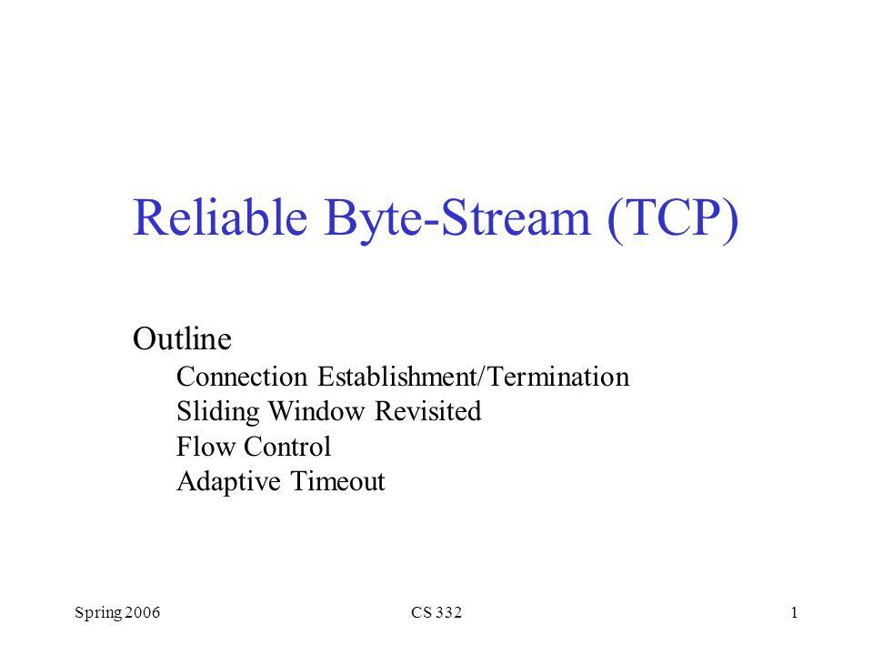 Spring 2006CS 3321 Reliable Byte-Stream (TCP) Outline Connection Establishment/Termination Sliding Window Revisited Flow Control Adaptive Timeout