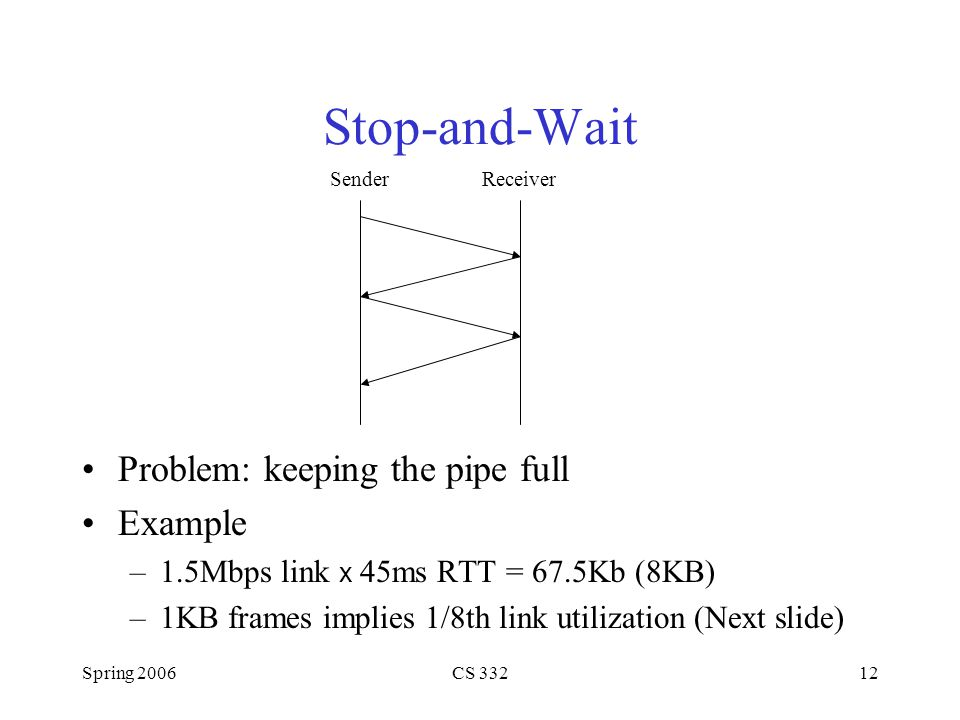 Spring 2006CS 33212 Stop-and-Wait Problem: keeping the pipe full Example –1.5Mbps link x 45ms RTT = 67.5Kb (8KB) –1KB frames implies 1/8th link utiliz