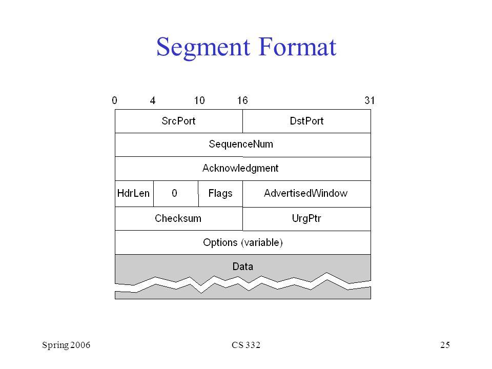 Spring 2006CS 33225 Segment Format