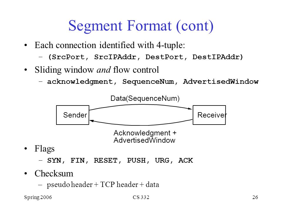 Spring 2006CS 33226 Segment Format (cont) Each connection identified with 4-tuple: –(SrcPort, SrcIPAddr, DestPort, DestIPAddr) Sliding window and flow