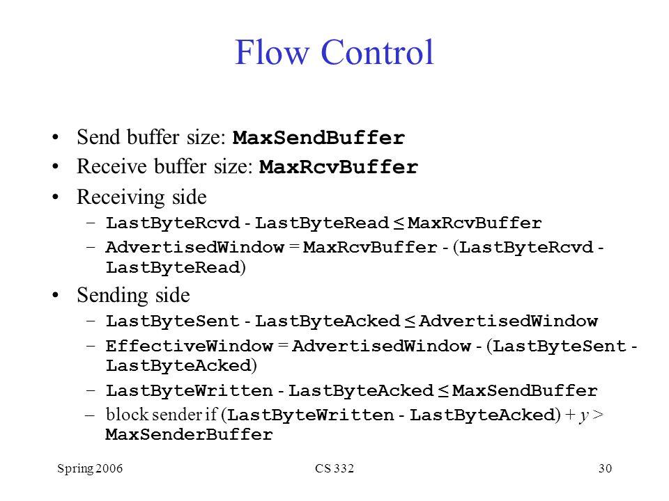 Spring 2006CS 33230 Flow Control Send buffer size: MaxSendBuffer Receive buffer size: MaxRcvBuffer Receiving side –LastByteRcvd - LastByteRead ≤ MaxRc