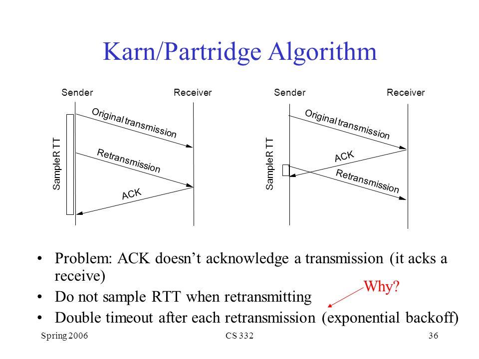 Spring 2006CS 33236 Karn/Partridge Algorithm Problem: ACK doesn't acknowledge a transmission (it acks a receive) Do not sample RTT when retransmitting
