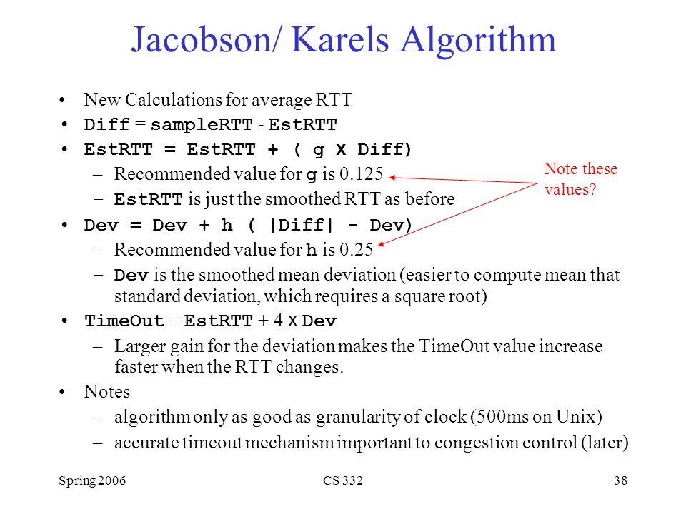Spring 2006CS 33238 Jacobson/ Karels Algorithm New Calculations for average RTT Diff = sampleRTT - EstRTT EstRTT = EstRTT + ( g x Diff) –Recommended v