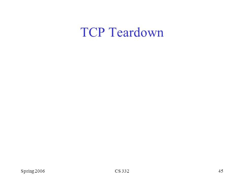 Spring 2006CS 33245 TCP Teardown