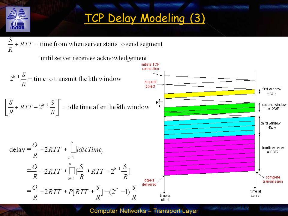 Computer Networks – Transport Layer Transport Layer3-100 TCP Delay Modeling (3) R S R S RTTP R O R S R S R O idleTimeRTT R O P k P k P p p )12(][2 ]2[