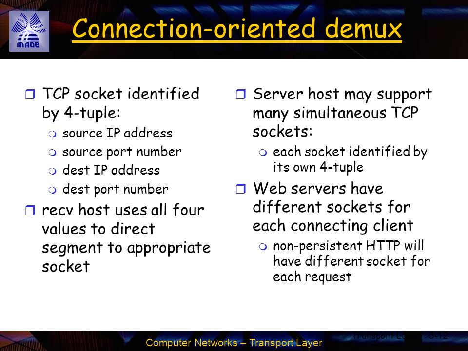 Computer Networks – Transport Layer Transport Layer3-12 Connection-oriented demux r TCP socket identified by 4-tuple: m source IP address m source por