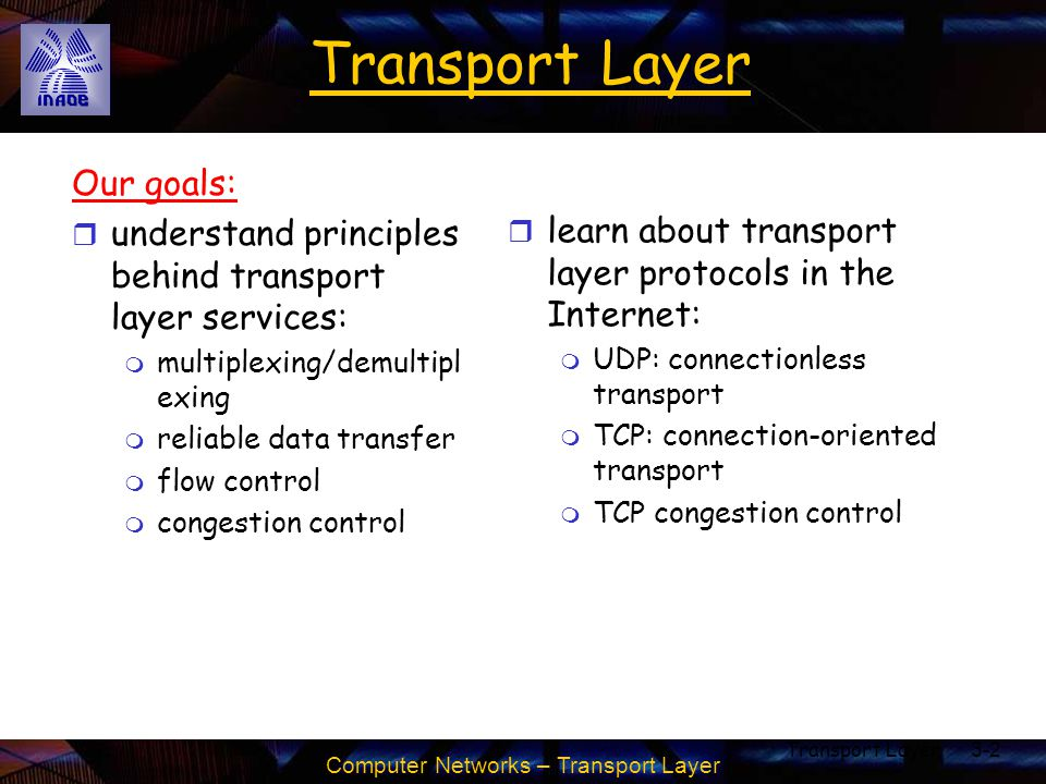 Computer Networks – Transport Layer Transport Layer3-3 Outline r Transport-layer services r Multiplexing and demultiplexing r Connectionless transport: UDP r Principles of reliable data transfer r Connection-oriented transport: TCP m segment structure m reliable data transfer m flow control m connection management r Principles of congestion control r TCP congestion control