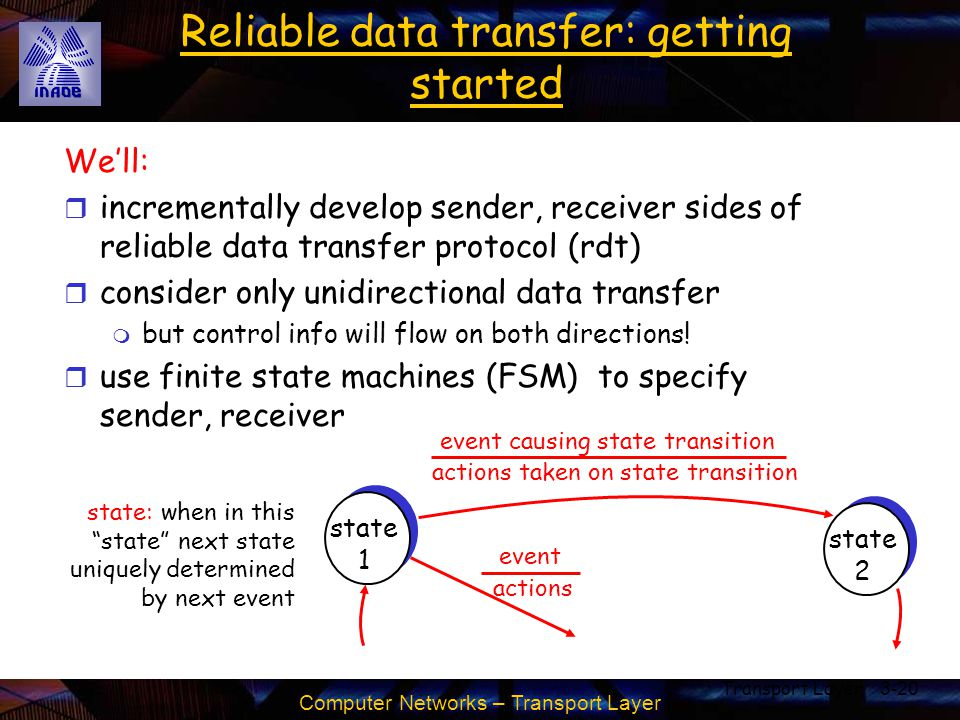 Computer Networks – Transport Layer Transport Layer3-20 Reliable data transfer: getting started We'll: r incrementally develop sender, receiver sides