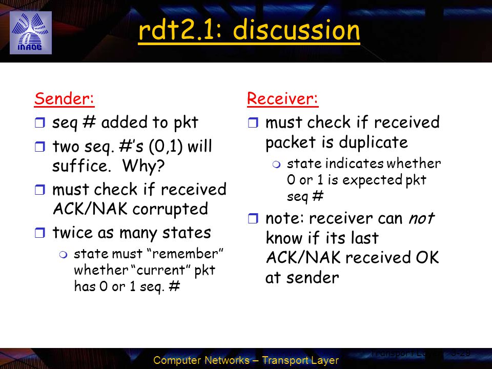 Computer Networks – Transport Layer Transport Layer3-29 rdt2.1: discussion Sender: r seq # added to pkt r two seq. #'s (0,1) will suffice. Why? r must