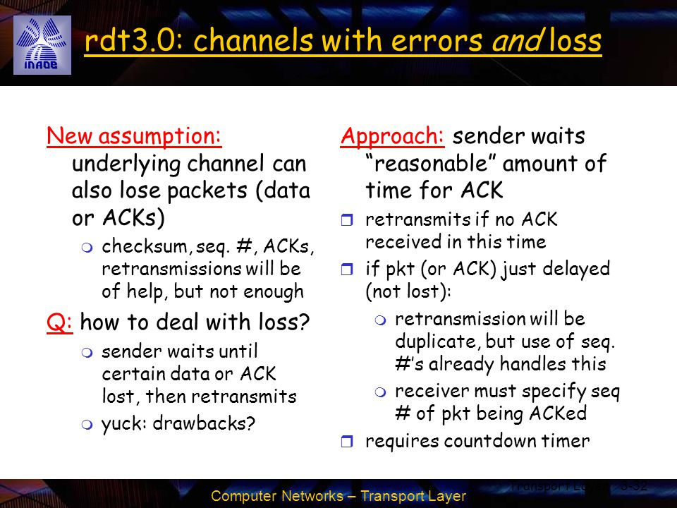 Computer Networks – Transport Layer Transport Layer3-32 rdt3.0: channels with errors and loss New assumption: underlying channel can also lose packets