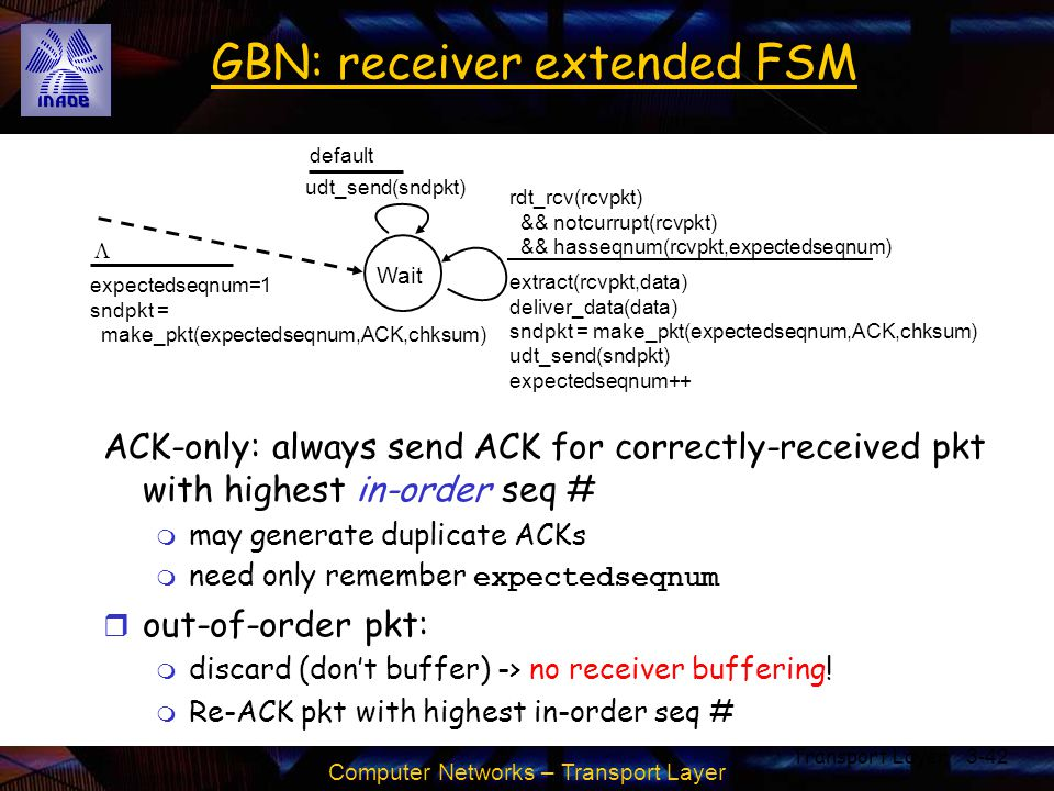 Computer Networks – Transport Layer Transport Layer3-42 GBN: receiver extended FSM ACK-only: always send ACK for correctly-received pkt with highest i