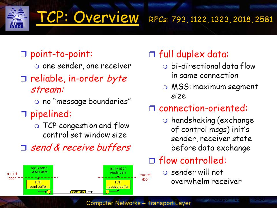 Computer Networks – Transport Layer Transport Layer3-50 TCP: Overview RFCs: 793, 1122, 1323, 2018, 2581 r full duplex data: m bi-directional data flow