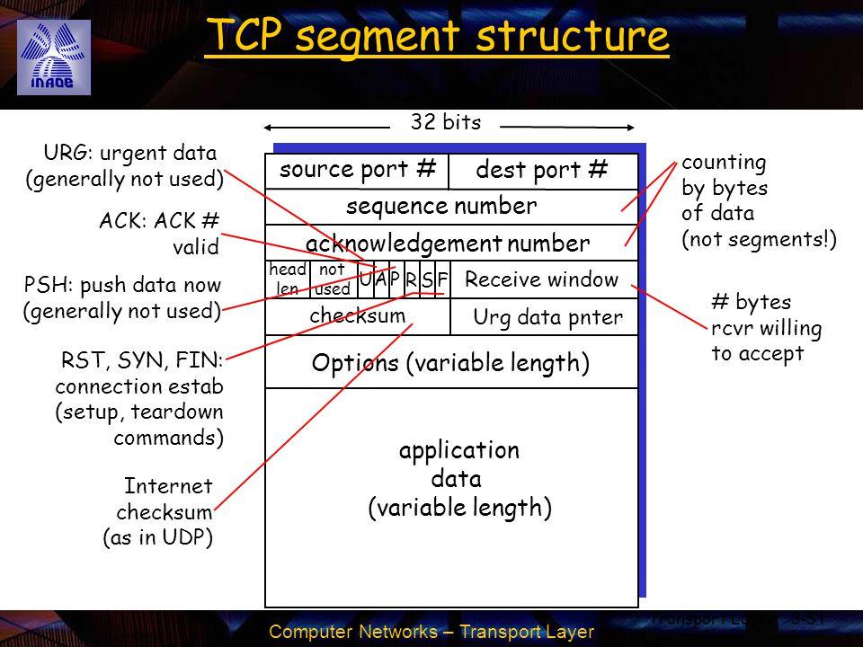 Computer Networks – Transport Layer Transport Layer3-51 TCP segment structure source port # dest port # 32 bits application data (variable length) seq