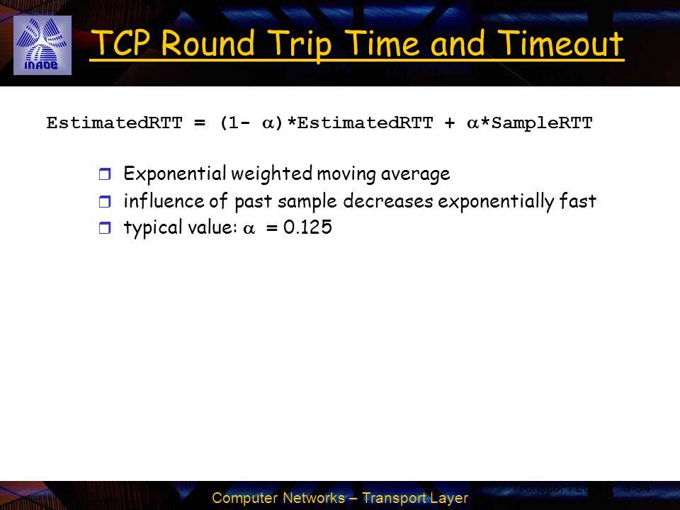 Computer Networks – Transport Layer Transport Layer3-54 TCP Round Trip Time and Timeout EstimatedRTT = (1-  )*EstimatedRTT +  *SampleRTT r Exponenti