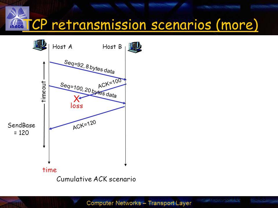 Computer Networks – Transport Layer Transport Layer3-63 TCP retransmission scenarios (more) Host A Seq=92, 8 bytes data ACK=100 loss timeout Cumulativ
