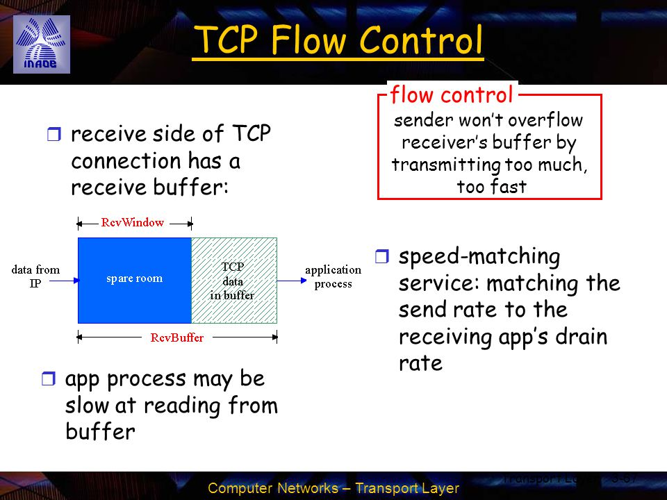 Computer Networks – Transport Layer Transport Layer3-67 TCP Flow Control r receive side of TCP connection has a receive buffer: r speed-matching servi