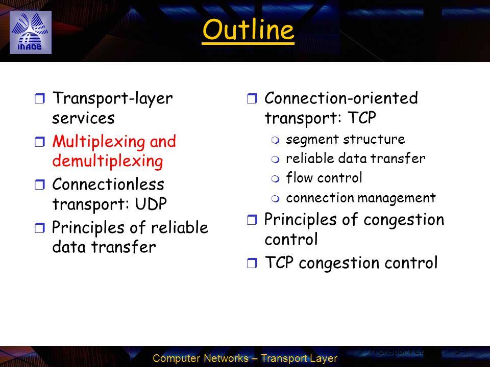 Computer Networks – Transport Layer Transport Layer3-28 rdt2.1: receiver, handles garbled ACK/NAKs Wait for 0 from below sndpkt = make_pkt(NAK, chksum) udt_send(sndpkt) rdt_rcv(rcvpkt) && not corrupt(rcvpkt) && has_seq0(rcvpkt) rdt_rcv(rcvpkt) && notcorrupt(rcvpkt) && has_seq1(rcvpkt) extract(rcvpkt,data) deliver_data(data) sndpkt = make_pkt(ACK, chksum) udt_send(sndpkt) Wait for 1 from below rdt_rcv(rcvpkt) && notcorrupt(rcvpkt) && has_seq0(rcvpkt) extract(rcvpkt,data) deliver_data(data) sndpkt = make_pkt(ACK, chksum) udt_send(sndpkt) rdt_rcv(rcvpkt) && (corrupt(rcvpkt) sndpkt = make_pkt(ACK, chksum) udt_send(sndpkt) rdt_rcv(rcvpkt) && not corrupt(rcvpkt) && has_seq1(rcvpkt) rdt_rcv(rcvpkt) && (corrupt(rcvpkt) sndpkt = make_pkt(ACK, chksum) udt_send(sndpkt) sndpkt = make_pkt(NAK, chksum) udt_send(sndpkt)