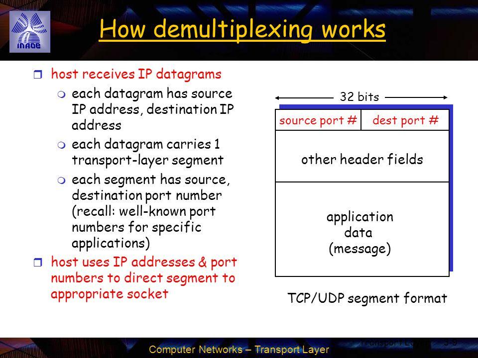 Computer Networks – Transport Layer Transport Layer3-9 How demultiplexing works r host receives IP datagrams m each datagram has source IP address, de