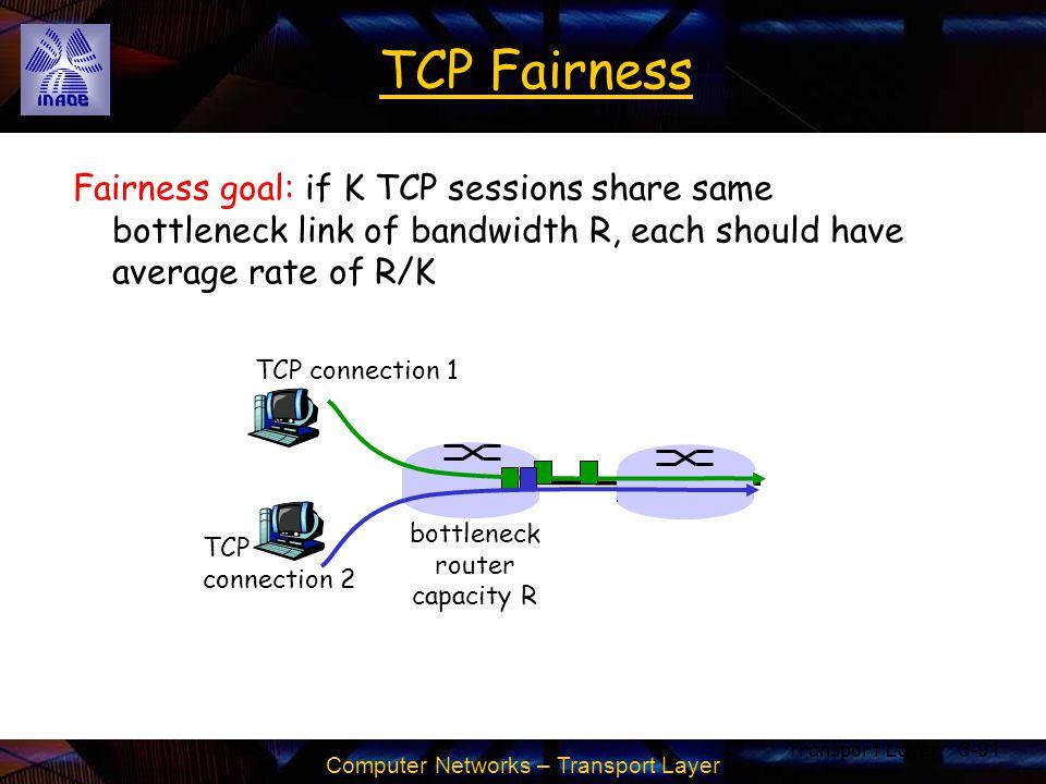 Computer Networks – Transport Layer Transport Layer3-91 Fairness goal: if K TCP sessions share same bottleneck link of bandwidth R, each should have a
