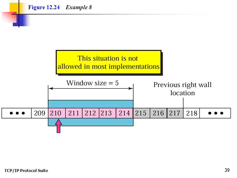 TCP/IP Protocol Suite 39 Figure 12.24 Example 8