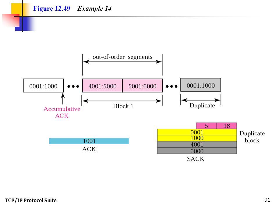 TCP/IP Protocol Suite 91 Figure 12.49 Example 14