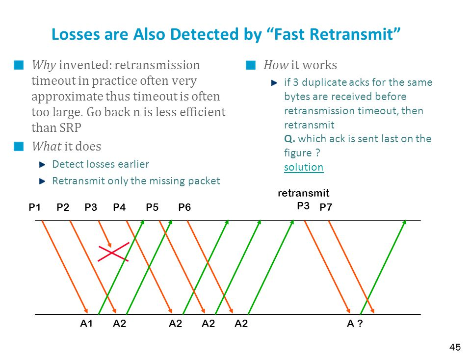 """45 Losses are Also Detected by """"Fast Retransmit"""" Why invented: retransmission timeout in practice often very approximate thus timeout is often too lar"""