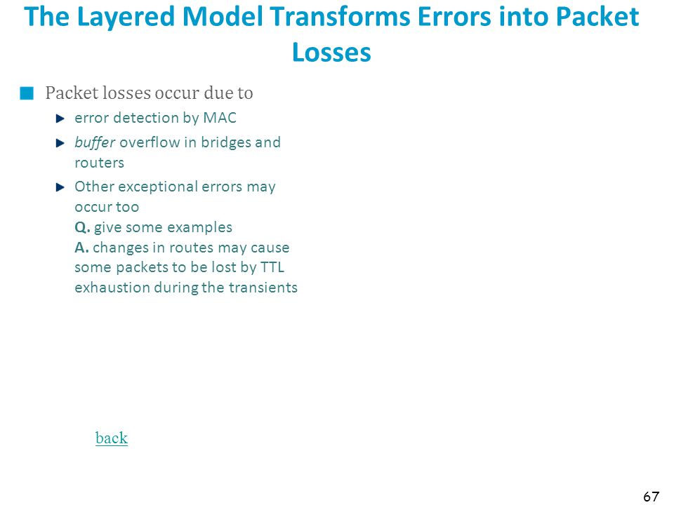 67 The Layered Model Transforms Errors into Packet Losses Packet losses occur due to error detection by MAC buffer overflow in bridges and routers Oth