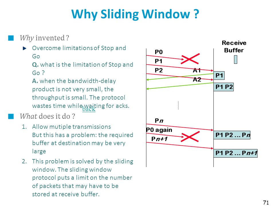 71 Why Sliding Window ? Why invented ? Overcome limitations of Stop and Go Q. what is the limitation of Stop and Go ? A. when the bandwidth-delay prod