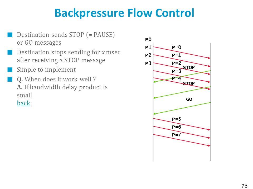 76 Backpressure Flow Control Destination sends STOP (= PAUSE) or GO messages Destination stops sending for x msec after receiving a STOP message Simpl