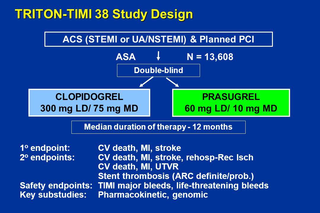 TRITON-TIMI 38 Study Design Double-blind ACS (STEMI or UA/NSTEMI) & Planned PCI ASA PRASUGREL 60 mg LD/ 10 mg MD CLOPIDOGREL 300 mg LD/ 75 mg MD 1 o e